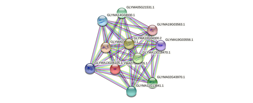 GLYMA07G02705.1 protein (Glycine max) - STRING interaction network