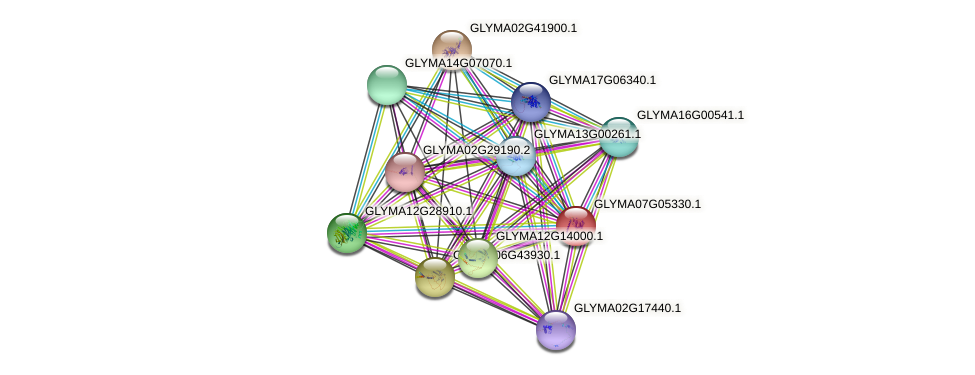 GLYMA07G05330.1 protein (Glycine max) - STRING interaction network