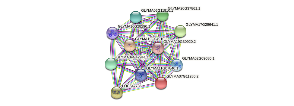 GLYMA07G11280.2 protein (Glycine max) - STRING interaction network