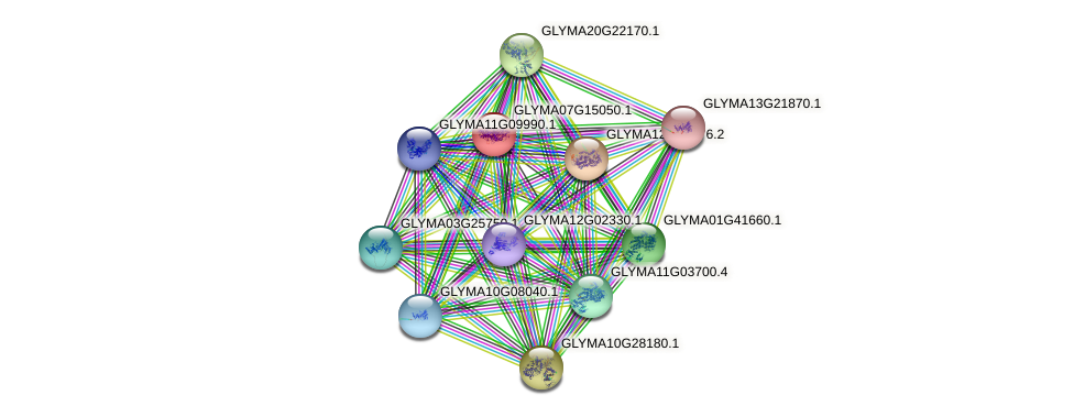 GLYMA07G15050.1 protein (Glycine max) - STRING interaction network