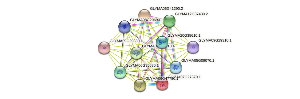 GLYMA07G27370.1 protein (Glycine max) - STRING interaction network