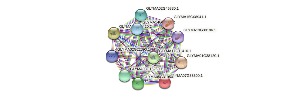 GLYMA07G33300.1 protein (Glycine max) - STRING interaction network
