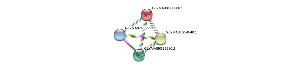 GLYMA08G08000.1 protein (Glycine max) - STRING interaction network