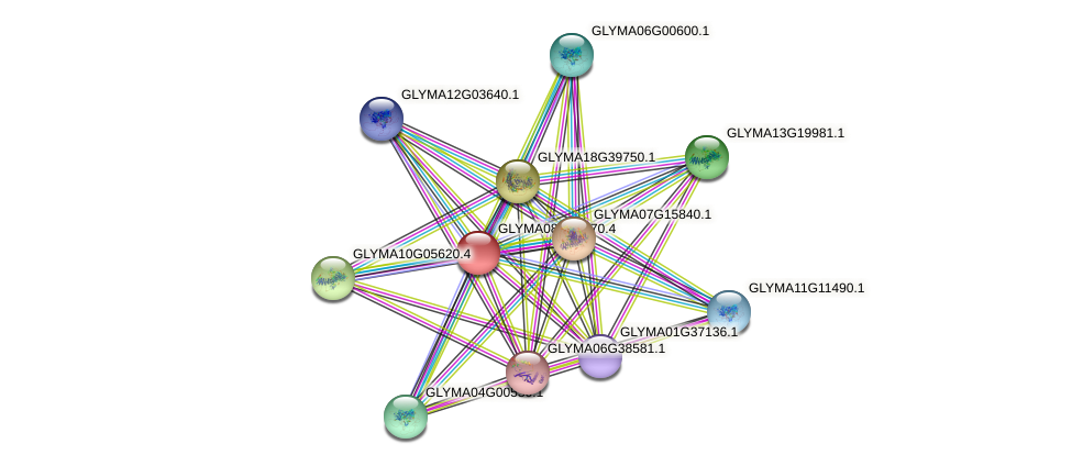 GLYMA08G09270.3 protein (Glycine max) - STRING interaction network