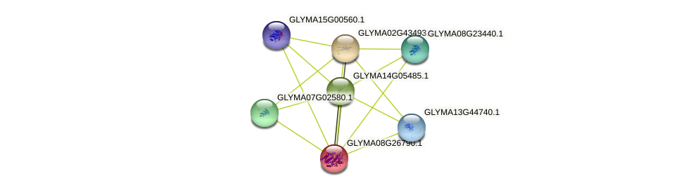 GLYMA08G26790.1 protein (Glycine max) - STRING interaction network