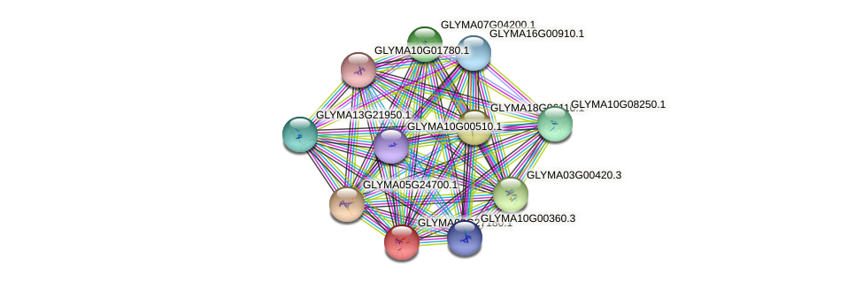 GLYMA08G27180.1 protein (Glycine max) - STRING interaction network