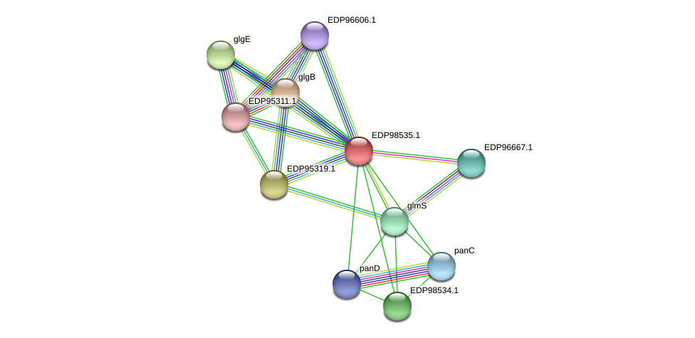 KAOT1_14997 protein (Kordia algicida) - STRING interaction network