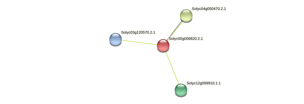 Solyc00g006820.2.1 protein (Solanum lycopersicum) - STRING interaction network