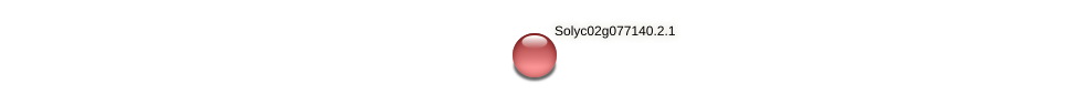 Solyc02g077140.2.1 protein (Solanum lycopersicum) - STRING interaction network