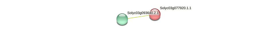 Solyc03g077920.1.1 protein (Solanum lycopersicum) - STRING interaction network
