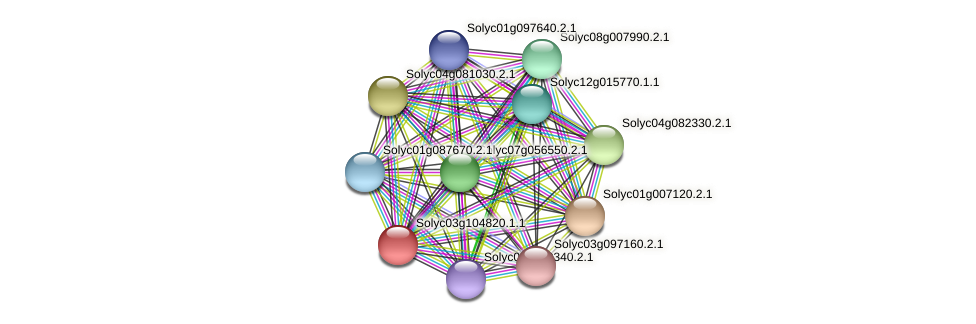Solyc03g104820.1.1 protein (Solanum lycopersicum) - STRING interaction network