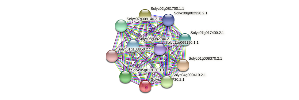 Solyc03g123730.2.1 protein (Solanum lycopersicum) - STRING interaction network