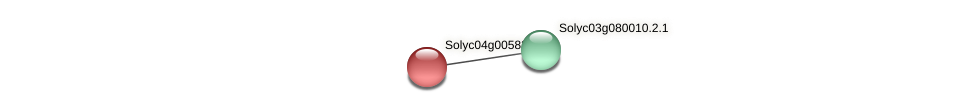 Solyc04g005830.2.1 protein (Solanum lycopersicum) - STRING interaction network