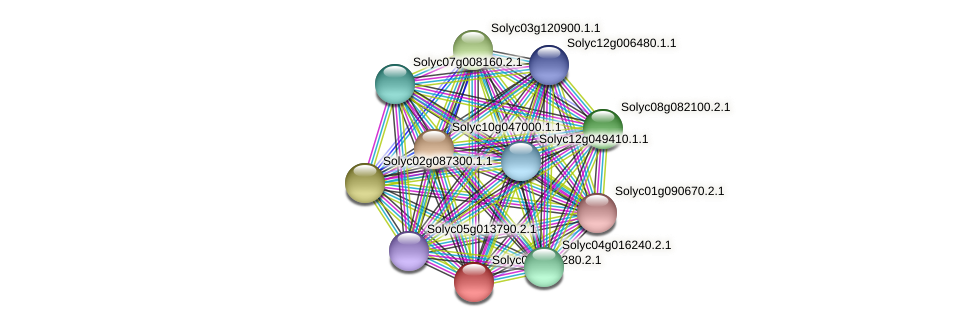 Solyc04g007280.2.1 protein (Solanum lycopersicum) - STRING interaction network
