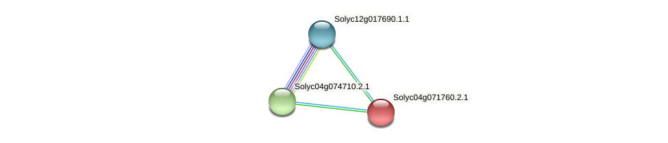 Solyc04g071760.2.1 protein (Solanum lycopersicum) - STRING interaction network