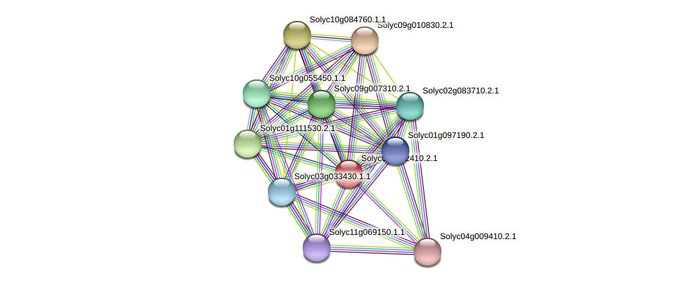 Solyc04g082410.2.1 protein (Solanum lycopersicum) - STRING interaction network