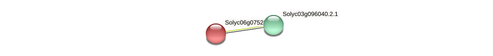 Solyc06g075260.2.1 protein (Solanum lycopersicum) - STRING interaction network