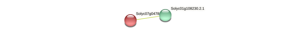 Solyc07g047810.1.1 protein (Solanum lycopersicum) - STRING interaction network