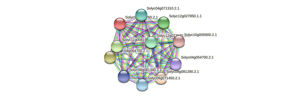Solyc09g075760.2.1 protein (Solanum lycopersicum) - STRING interaction network