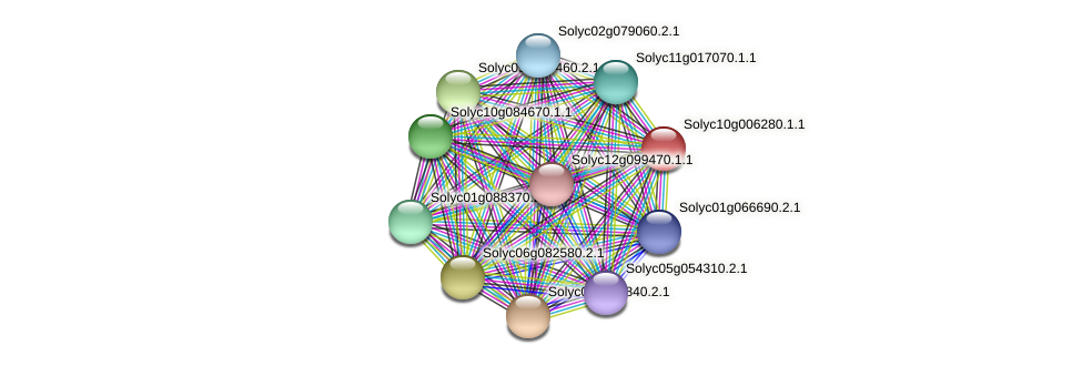 Solyc10g006280.1.1 protein (Solanum lycopersicum) - STRING interaction network