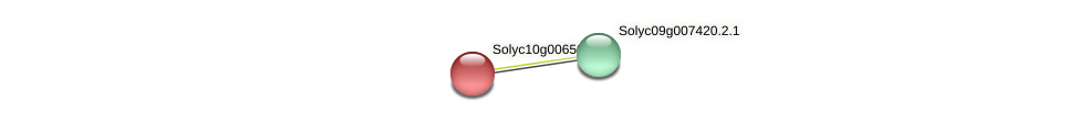 Solyc10g006500.2.1 protein (Solanum lycopersicum) - STRING interaction network