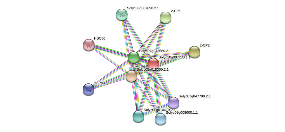 Solyc10g007230.1.1 protein (Solanum lycopersicum) - STRING interaction network