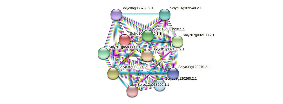Solyc10g038110.1.1 protein (Solanum lycopersicum) - STRING interaction network