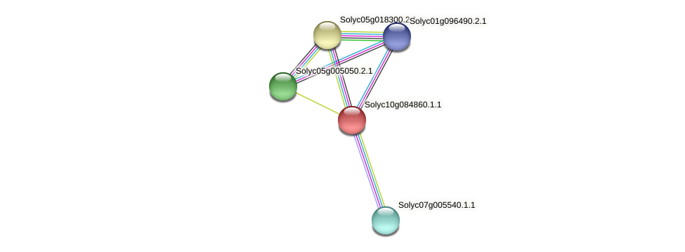 Solyc10g084860.1.1 protein (Solanum lycopersicum) - STRING interaction network