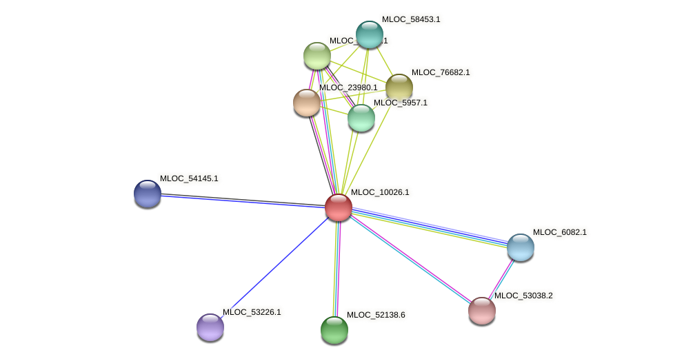 MLOC_10026.1 protein (Hordeum vulgare) - STRING interaction network