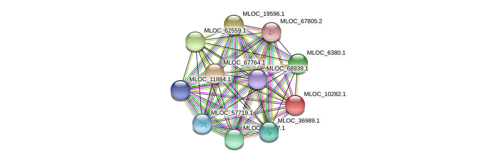 MLOC_10282.1 protein (Hordeum vulgare) - STRING interaction network