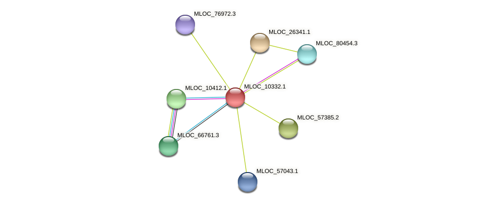 MLOC_10332.1 protein (Hordeum vulgare) - STRING interaction network