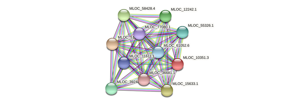 MLOC_10351.3 protein (Hordeum vulgare) - STRING interaction network