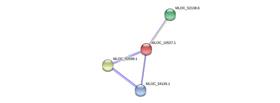 MLOC_10527.1 protein (Hordeum vulgare) - STRING interaction network
