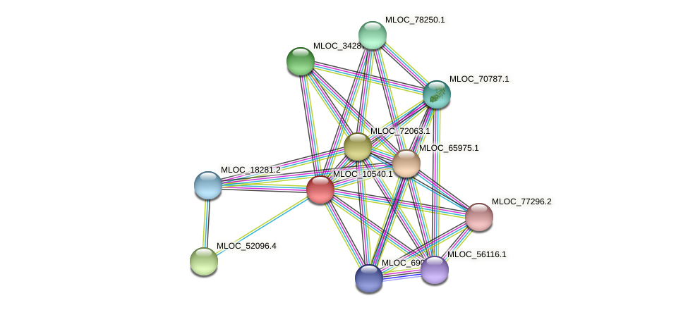 MLOC_10540.1 protein (Hordeum vulgare) - STRING interaction network