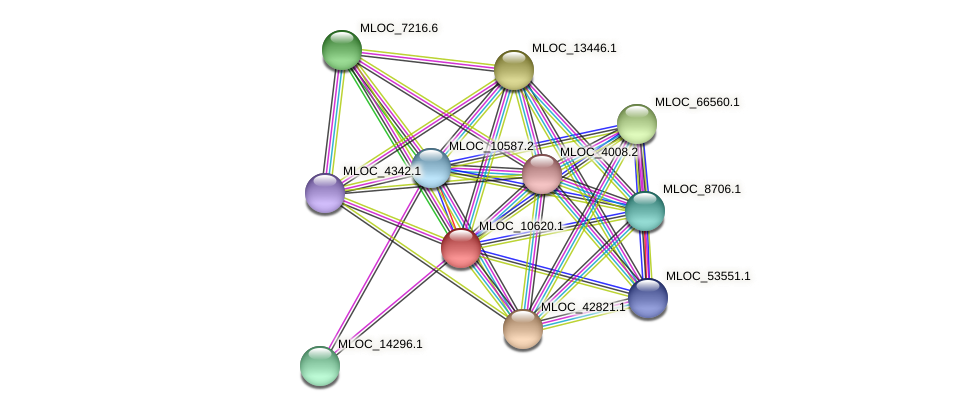 MLOC_10620.1 protein (Hordeum vulgare) - STRING interaction network