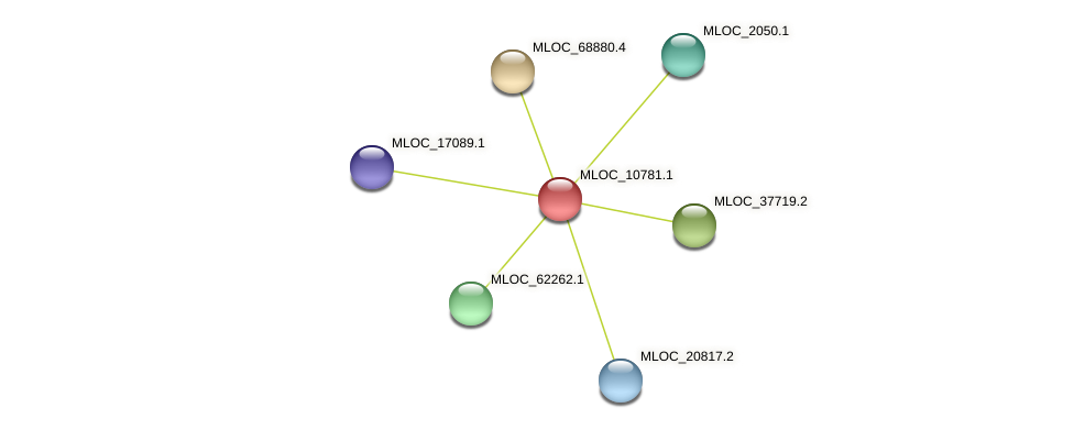 MLOC_10781.1 protein (Hordeum vulgare) - STRING interaction network