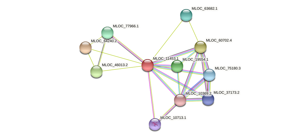MLOC_11453.1 protein (Hordeum vulgare) - STRING interaction network