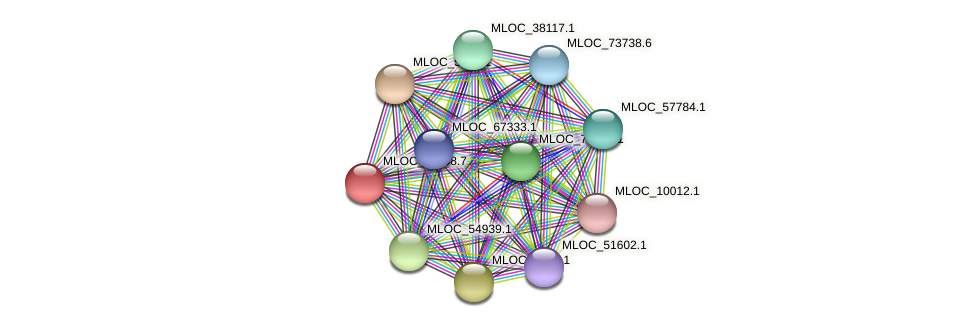 MLOC_11708.7 protein (Hordeum vulgare) - STRING interaction network