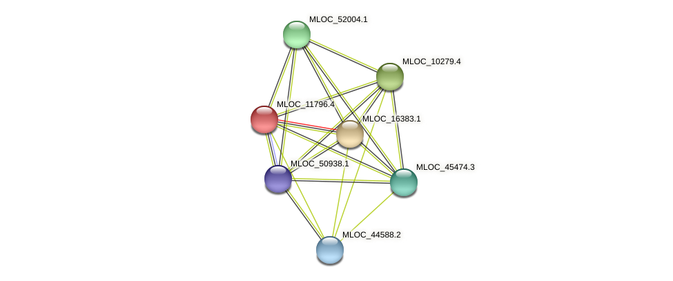 MLOC_11796.1 protein (Hordeum vulgare) - STRING interaction network