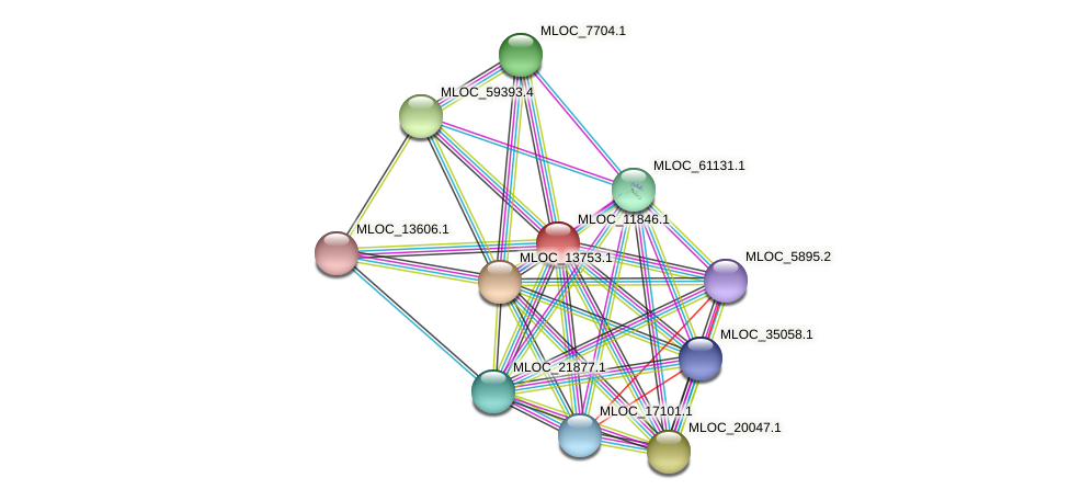 MLOC_11846.1 protein (Hordeum vulgare) - STRING interaction network