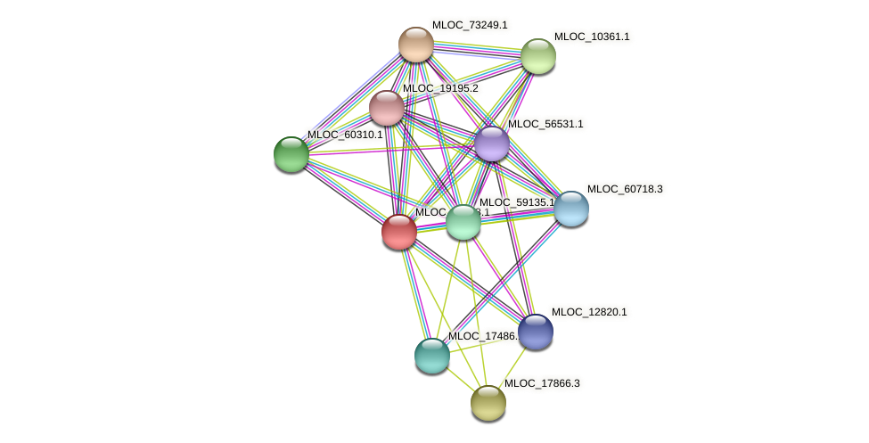 MLOC_11883.1 protein (Hordeum vulgare) - STRING interaction network