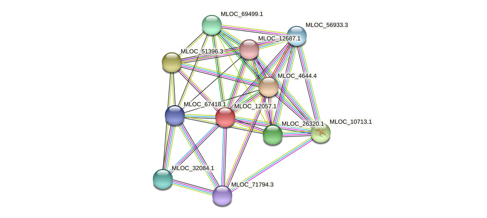 MLOC_12057.1 protein (Hordeum vulgare) - STRING interaction network