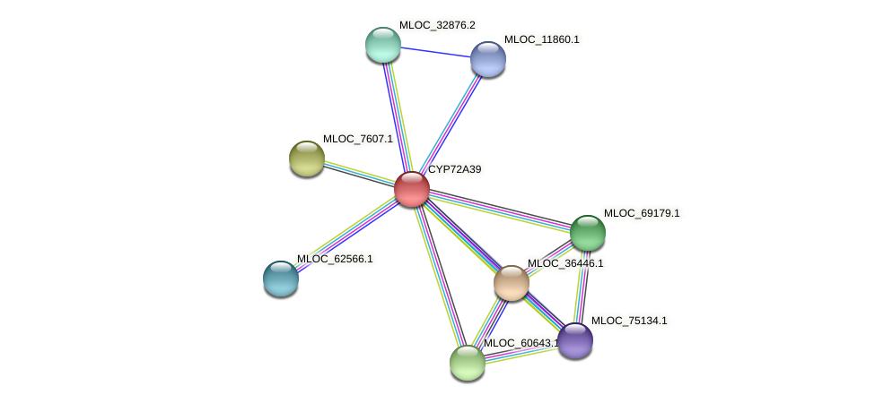 CYP72A39 protein (Hordeum vulgare) - STRING interaction network