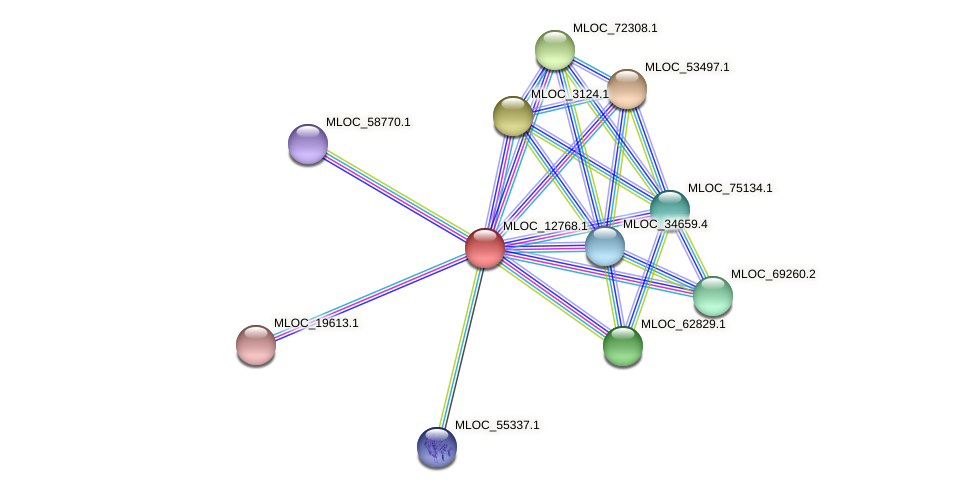 MLOC_12768.1 protein (Hordeum vulgare) - STRING interaction network
