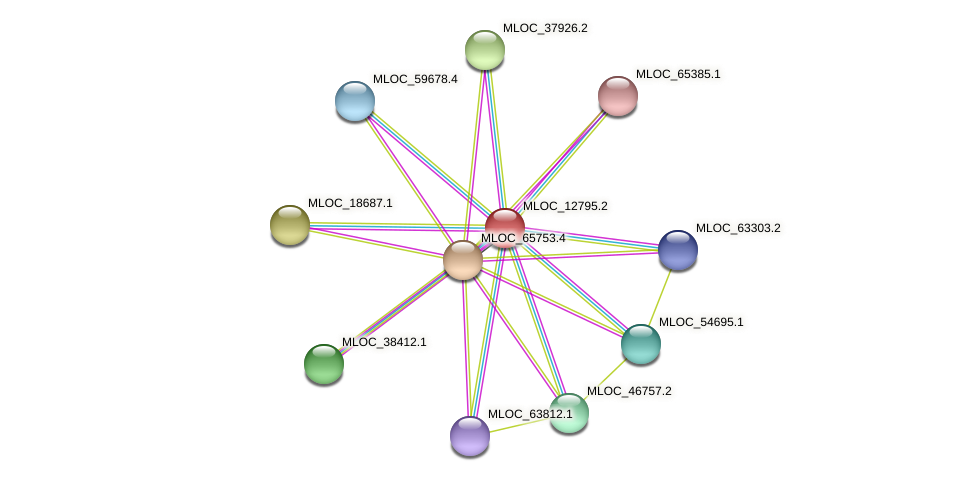MLOC_12795.2 protein (Hordeum vulgare) - STRING interaction network