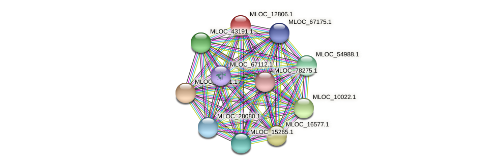 MLOC_12806.1 protein (Hordeum vulgare) - STRING interaction network