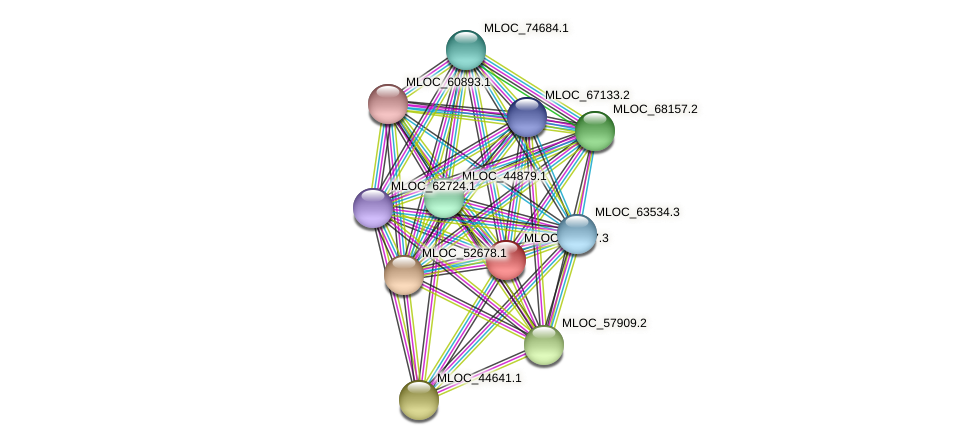 MLOC_12827.3 protein (Hordeum vulgare) - STRING interaction network