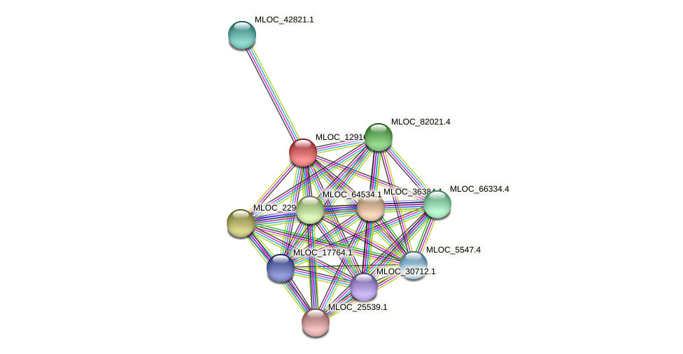 MLOC_12916.1 protein (Hordeum vulgare) - STRING interaction network