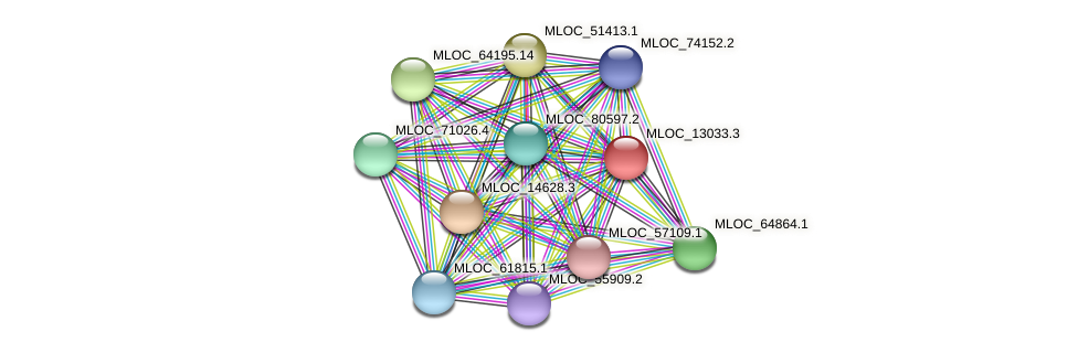MLOC_13033.3 protein (Hordeum vulgare) - STRING interaction network