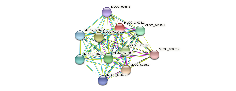 MLOC_14008.1 protein (Hordeum vulgare) - STRING interaction network